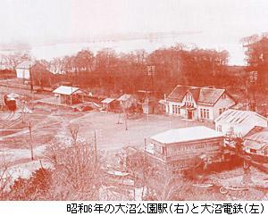 昭和6年の大沼公園駅(右)と大沼電鉄(左)