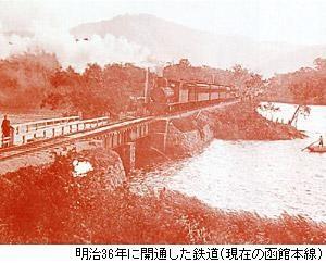 明示36年に開通した鉄道(現在の函館本線)