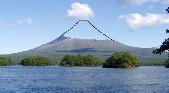 駒ケ岳噴火と流れ山